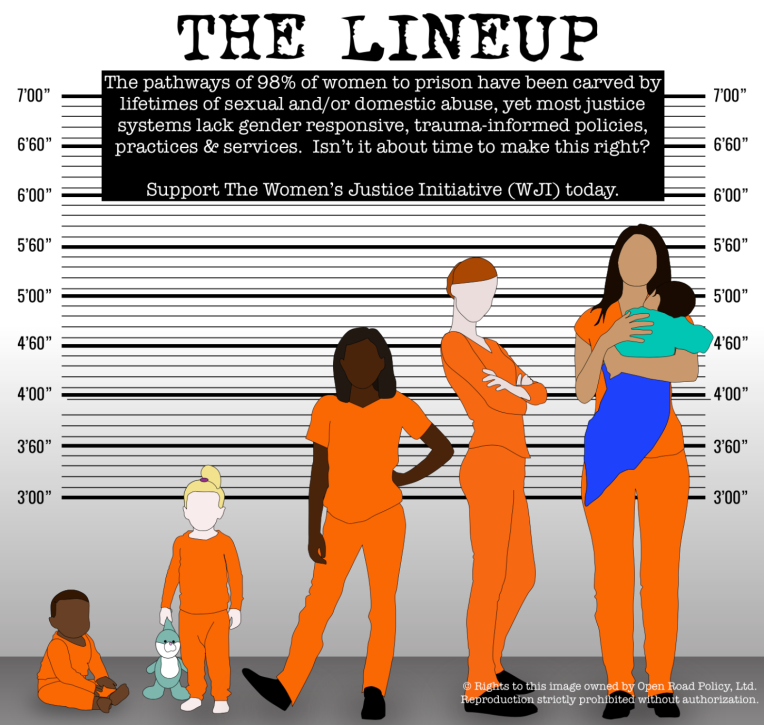 The lineup. The pathways of 98% of women to prison carved by lifetimes of sexual and domestic abuse.